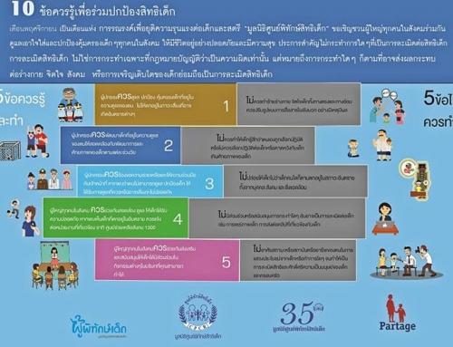 10 ข้อควรรู้เพื่อร่วมปกป้องสิทธิเด็ก