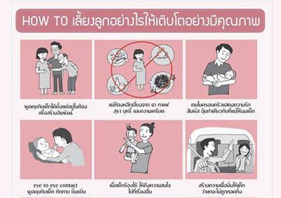 HOW TO เลี้ยงลูกอย่างไรให้เติบโตอย่างมีคุณภาพ