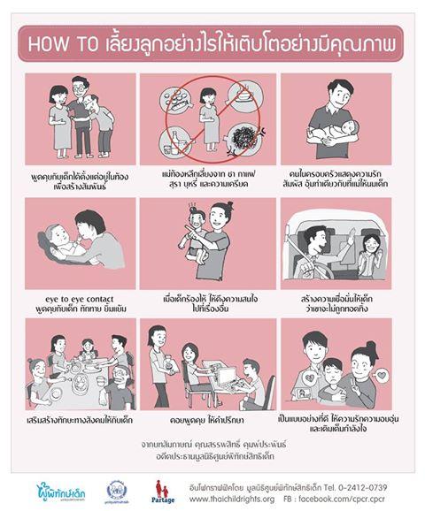 แบบคัดกรองเพื่อสนับสนุนการเลี้ยงดูเด็กตามมาตรฐานขั้นต่ำ