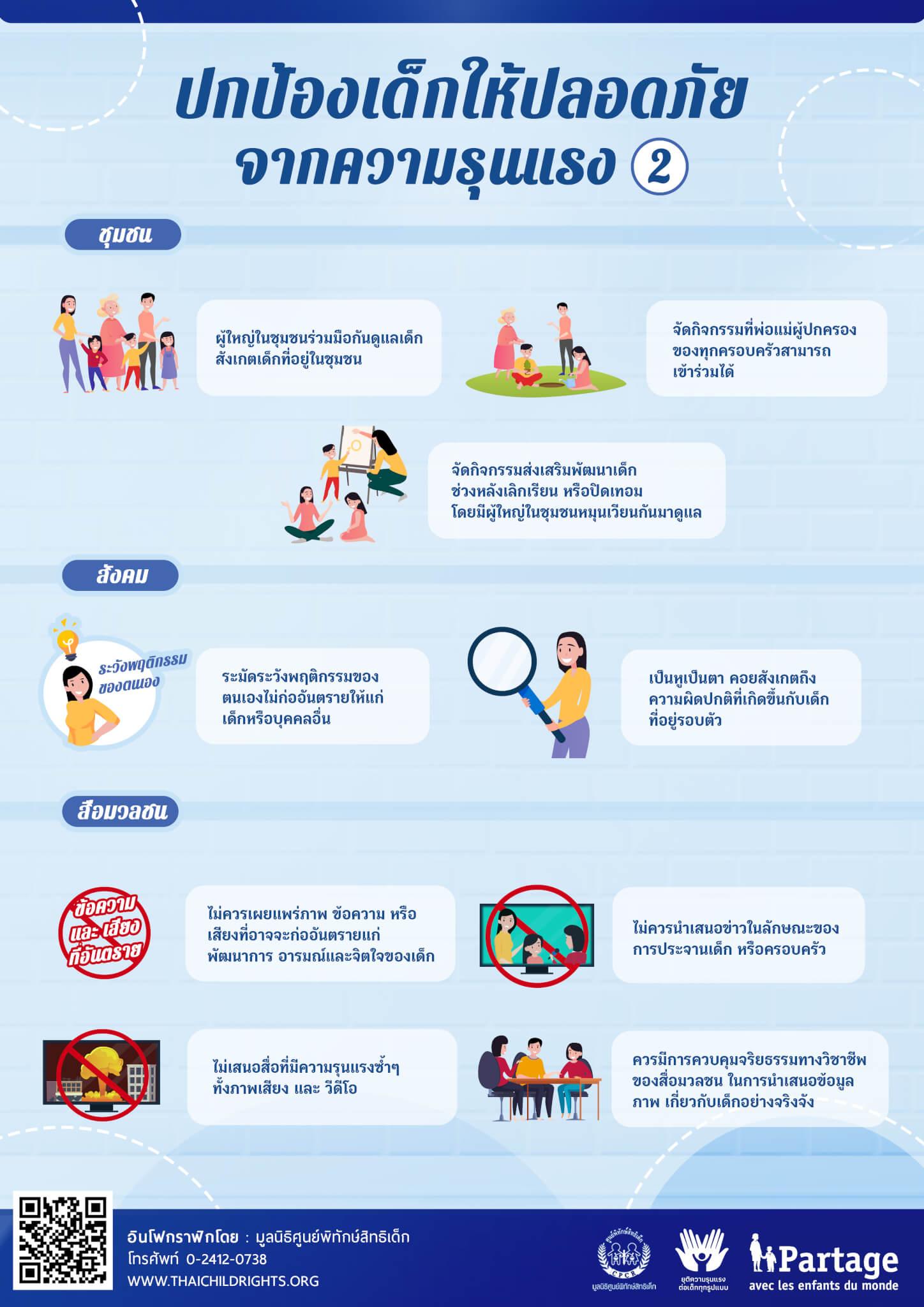 Info Graphic เลี้ยงลูกให้มีสุขภาพจิตดี