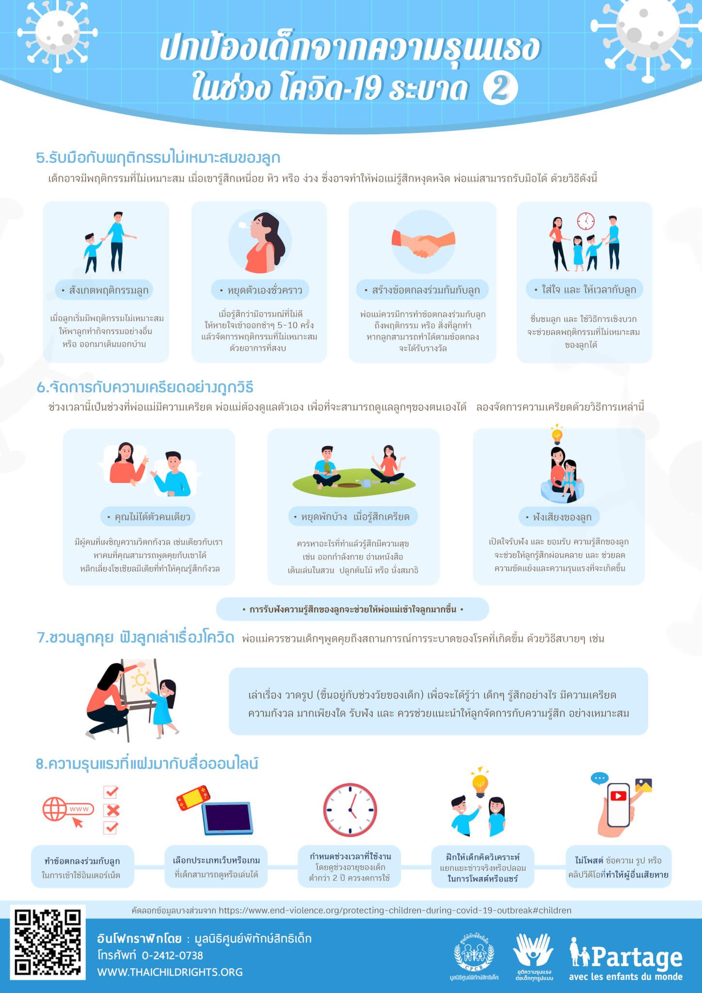 Info graphic สร้างภูมิคิด(ส์) พิชิตภัย(คน)