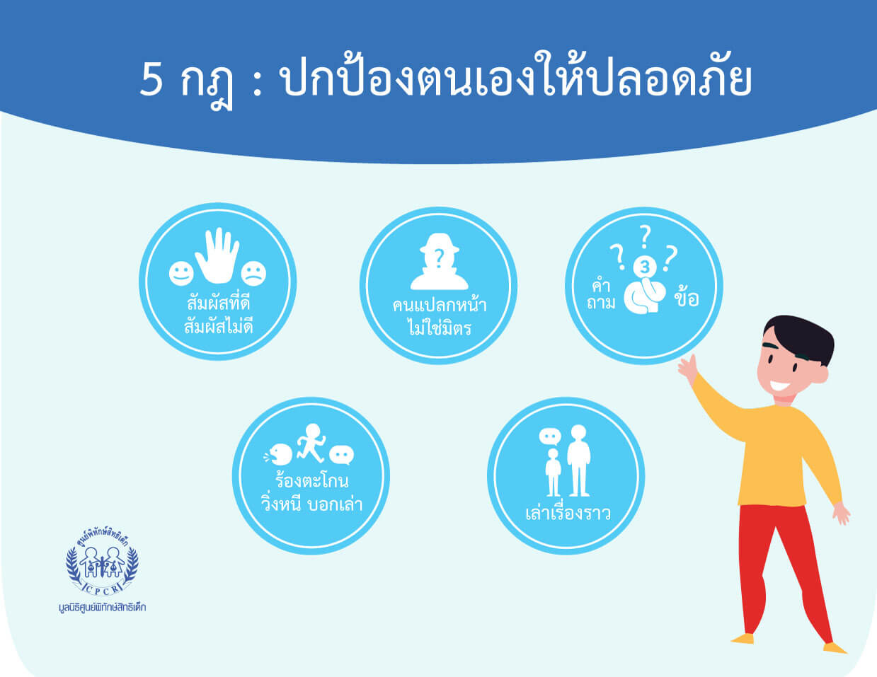Infographic 5กฎปกป้องตนเองให้ปลอดภัย