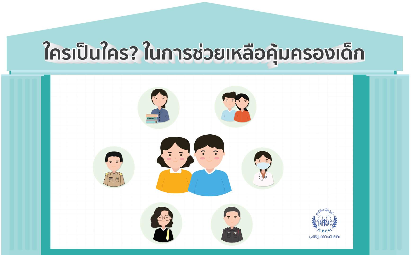 Infographic ใครเป็นใครในการช่วยเหลือคุ้มครองเด็ก