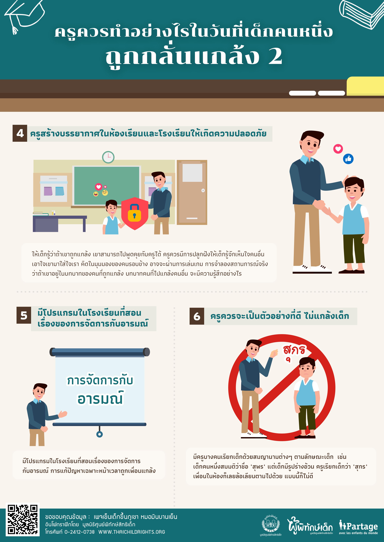 Info graphic เสริมสร้างความเข้มแข็งทางใจให้ลูก